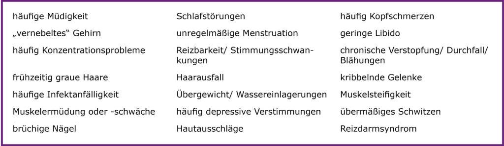 Auflistung einiger Symptome bei chronischen oder auch niedrigschwelligen Entzündungen